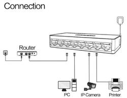 ENTEGRON - Entegron 8-Port Gigabit unmanaged Switch, 8 Gigabit METAL KASA (1)