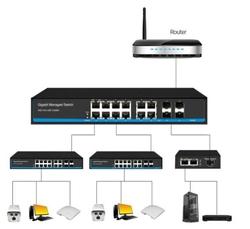 ENTEGRON - Entegron ES2000ENTG8G-4TCM 8G+ 4 Gigabit COMBO Port Switch (1)